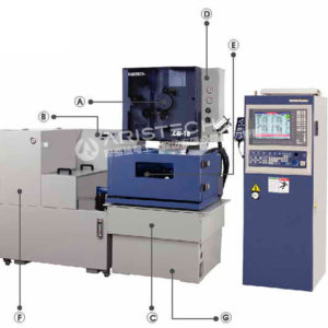 May cat day cnc aristech cw10